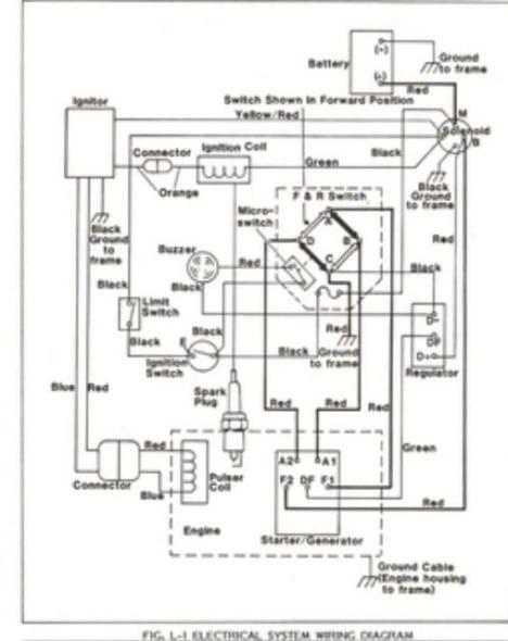 ezgo rxv wiring diagram 2010 ezgo wiring diagram gain zilong06 bea motzner de  2010 ezgo wiring diagram gain