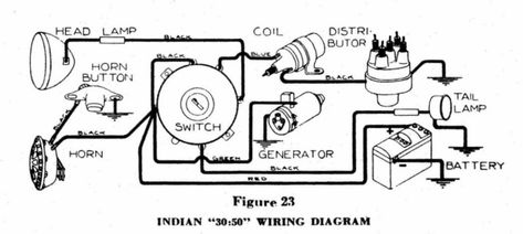 Indian Scout Wiring Diagram Land Rover 1998 Engine Diagram Begeboy Wiring Diagram Source