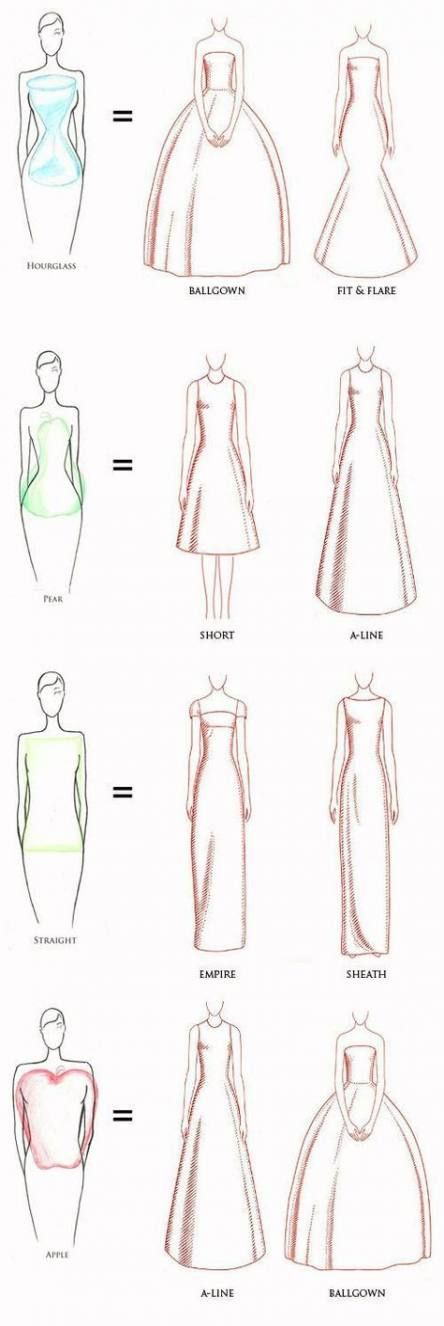 20+ Trendy Design Clothes Draw How To #howto #clothes #design