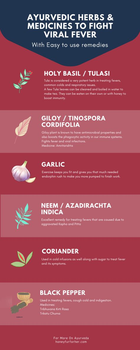 Ayurvedic Herbs For Viral Fever Infographic