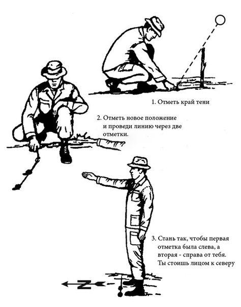 Пособие по выживанию армии США: Ориентирование в полевых