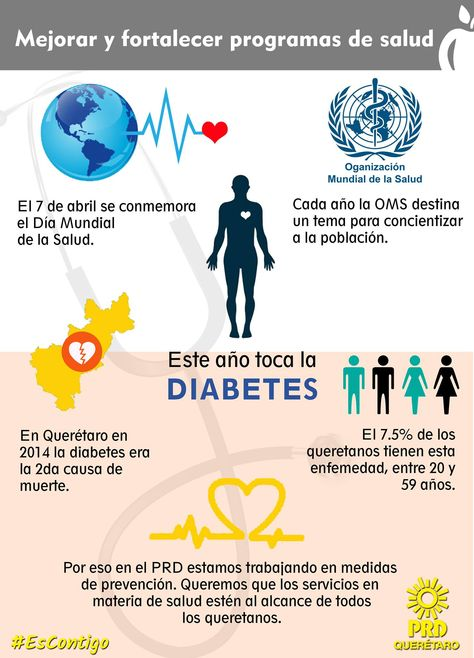 diabetes en países de bajos y medianos ingresos