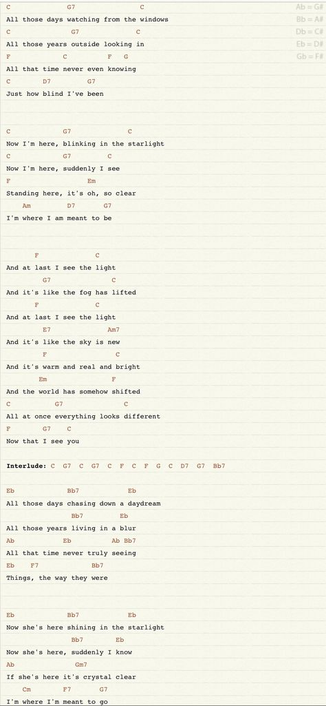 taylor swift stay stay stay ukulele chords - Google Search | Ukulele ...