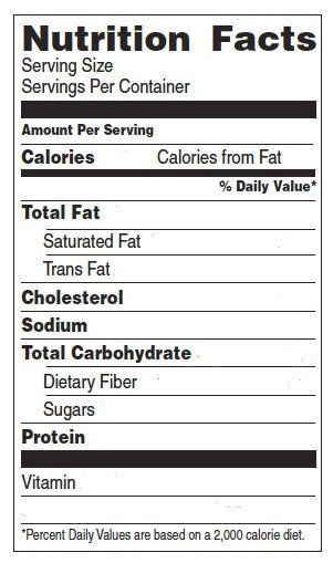 Blank Nutrition Label Template Word Nutrition And Games Food Label Template Nutrition Facts Label Nutrition Labels