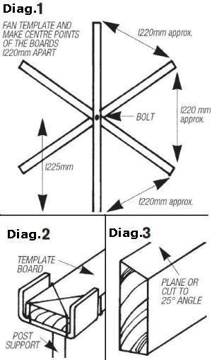 Gazebo Plans Hexagonal Phase 1 Outdoorrooms Diy Gazebo Hexagon