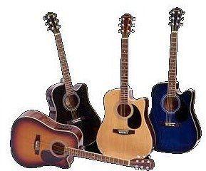 5 Best Acoustic Guitar Price In India Guitar Prices Best Acoustic Guitar Acoustic Guitar Prices