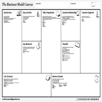 Create a new Business Model Canvas - Canvanizer Creative Tools - business model canvas template