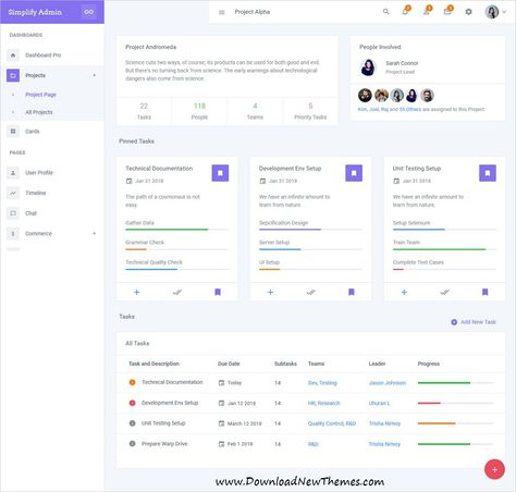 Simplify is clean and modern design responsive AngularJS 5, #jQuery, #bootstrap #dashboard template for custom #admin panels, CMS, #CRM, SaaS, and web applications website with #UI kit to live preview & download click on image or Visit 👆