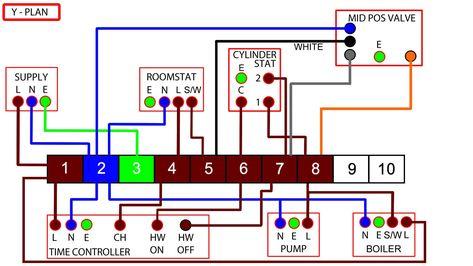 Fresh Megaflo Wiring Diagram Y Plan #diagrams #digramssample ... on
