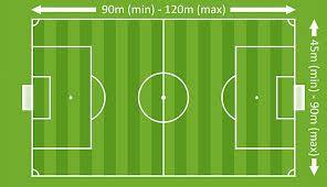 Resultado De Imagen Para La Cancha De Futbol De Salon Con Sus Medidas Canchas Futbol 5 Medidas Cancha De Futbol Cancha De Futbol