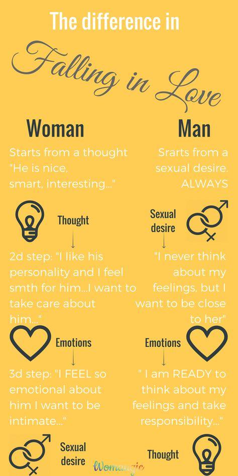 Lol men vs women falling in love