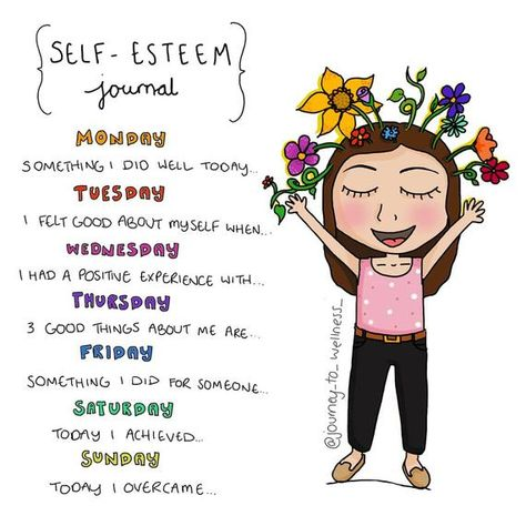 High resolution digital file download from Journey to Wellness of Self-Esteem journal prompts. Not for commercial use.