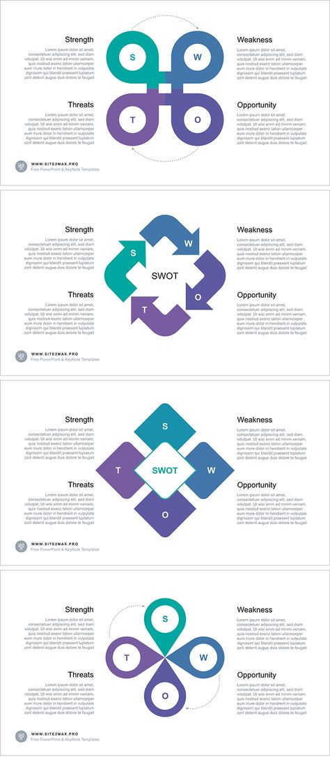 SWOT Analysis Digital Template US Letter PPT Design Ideas SWOT - format for swot analysis