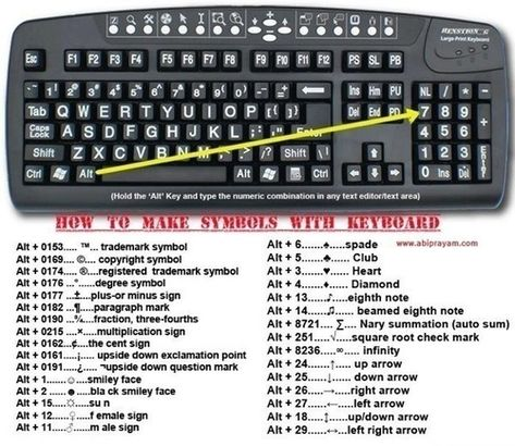 why didn't they teach me this in  keyboarding class in the 7th grade.