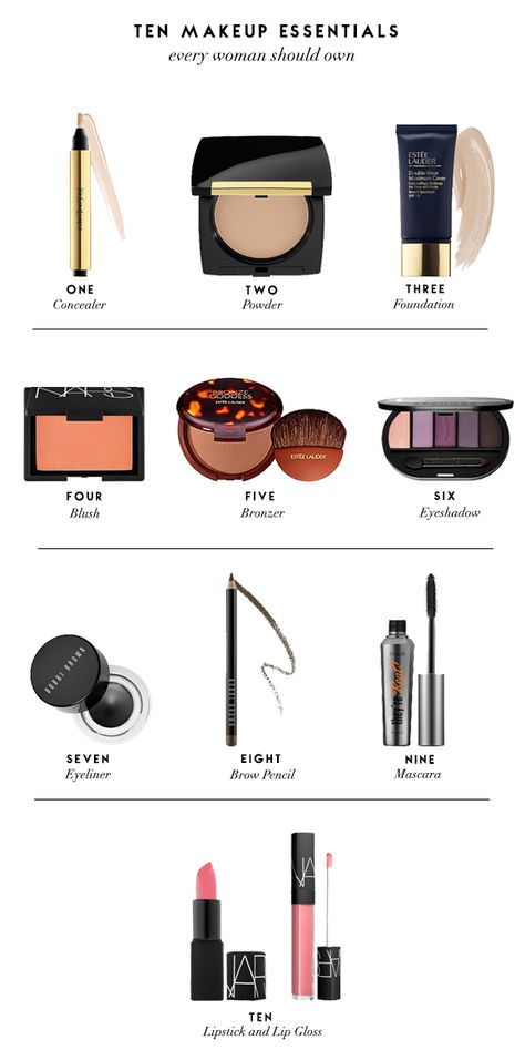 Life file: 10 Makeup Essentials Every Woman Should Own ~ The Vault Files