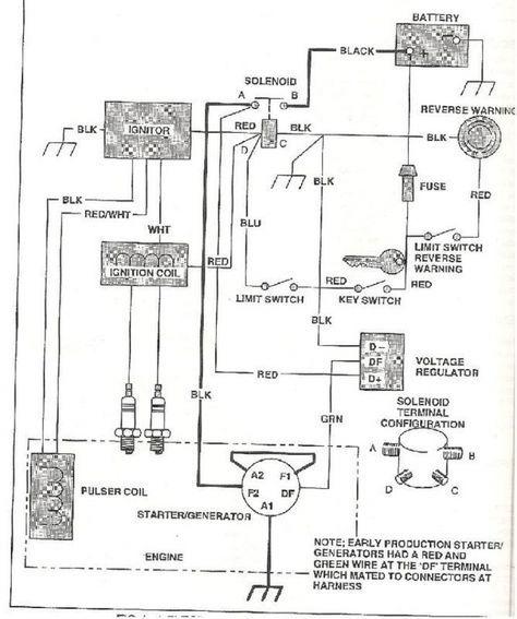 Ezgo Gas Cart Wiring Diagram 1986 Ezgo Gas Golf Cart Wiring Jpg 800 958 Ezgo Golf Cart Gas Golf Carts Golf Carts