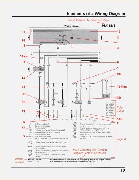 excerpt audi technical service training audi how to read