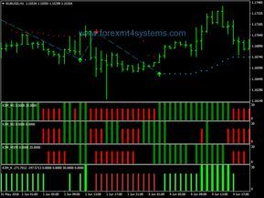 Forex Km Trend Reader Trading System Forex Trading Learn Forex