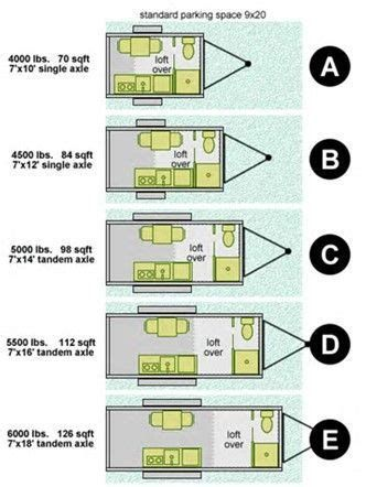 Image Result For 7x16 Cargo Trailer Conversion Floor Plans Tiny