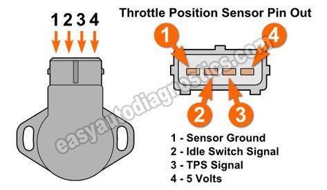 06 Sorento Tps Wiring Diagram Trusted Wiring Diagrams Pertaining To Throttle Position Sensor Wiring Diagram Diagram Kia Kia Sedona