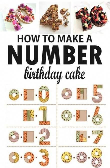 Pumpkin Cake Clean Eating Snacks Recipe Number Birthday Cakes Birthday Cake Decorating Wedding Cake Recipe