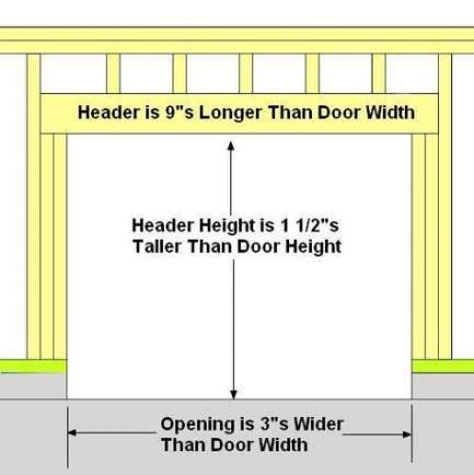 Garage Door Art Building 45 Ideas Garage Door Framing Garage Doors Door Header