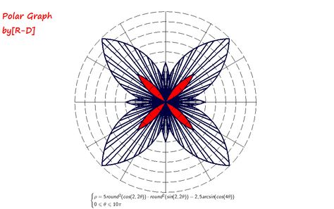 52 best My Polar graphs images on Pinterest Sacred geometry, Art - polar graph paper