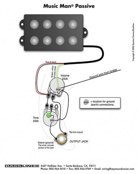 Seymour Duncan Wiring Color Code