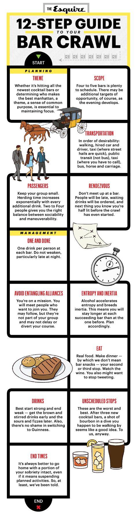 How to Do a Bar Tour - Visual Guide to Doing a Bar Crawl - Esquire