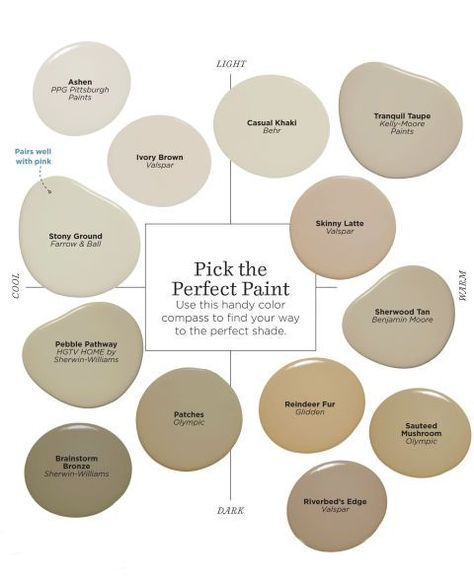 The Best Mushroom Paint Colors And 2018 Trends My Sweet