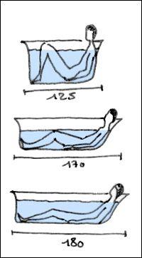 dimension salle de bain salle de bain