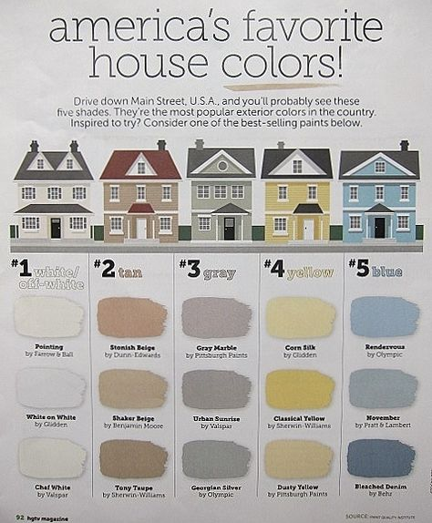 Most Popular Exterior House Colors Exterior House Colors House