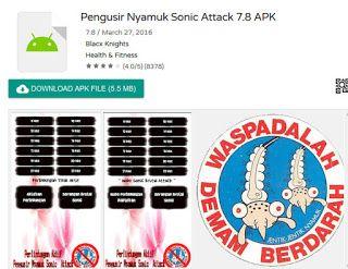 Aplikasi Pengusir Nyamuk Aplikasi Nyamuk Siklus Hidup