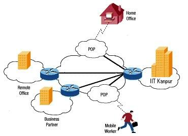 3b60b064f52fdb3d8608c8b97a5bcb4a - How To Port Forward With Vpn