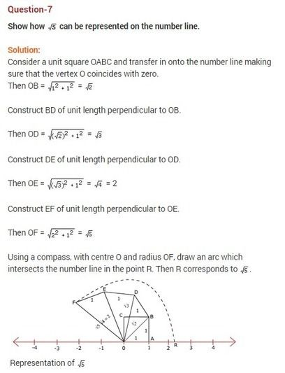 Ncert Solutions For Class 9 Maths Chapter 1 Number Systems Ex 1 2