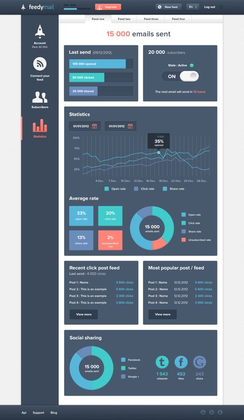 FeedyMail (Redesign) by Tommy Roussel, via Behance. #UI #tablet #mobile #ui #design pinterest.com/alextcsung/