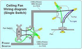 2 Way Switch Ceiling Fan Wiring Diagram Ceiling Fan Wiring Ceiling Fan With Light Electrical Wiring