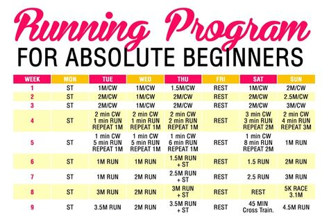 This beginners' program combines cardiovascular fitness activities with strength training exercises to help your body build both strength and endurance.