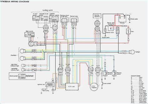 tb6600 wiring diagram - complete wiring schemas in 2021 | subaru  pinterest