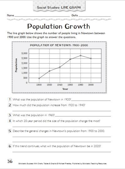 Charts And Graphs Worksheets Geography In 2020 Line Graphs
