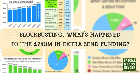 Blockbusting: What's Happened to the £780m in Extra SEND Funding?
