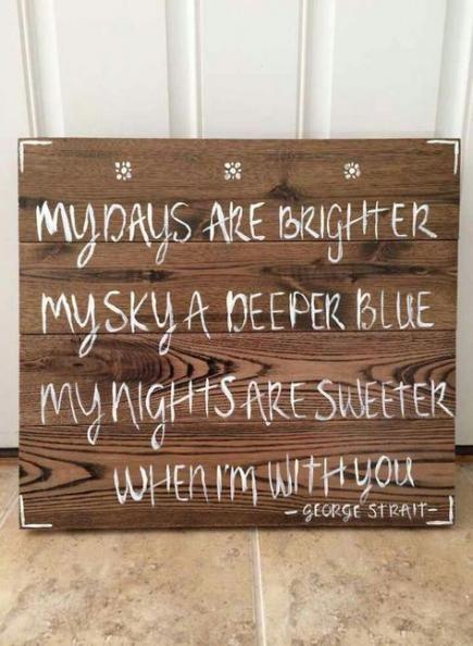 George Strait Love Quotes : george, strait, quotes, Ideas, Quotes, Music, George, Strait, Country, Quotes,, Lyrics