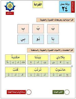 أوراق عمل على الحروف س1 موارد المعلم Arabic Lessons Arabic Alphabet Pdf Arabic Alphabet