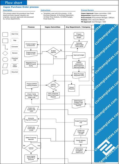 Process Flow Diagram Template Xls Wiring Diagram 500
