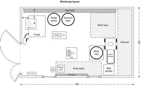 Workshop Plans Building Designing A Shop I Forge Iron Workshop Layout Workshop Plans Blacksmith Shop