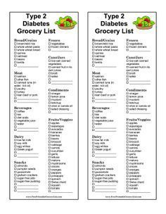 Great For People With Type 2 Diabetes This Printable Grocery List Provides The Best Food To Eat Consult Diabetic Recipes Diabetic Food List Diabetic Cooking