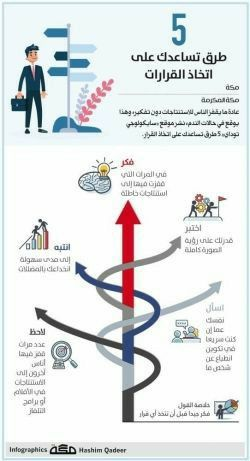Pin By Rtel On سلام Life Skills Positive Notes Human Development