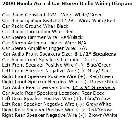 [SCHEMATICS_4PO]  Pin on Wiring | 1999 Honda Accord Aftermarket Stereo Wiring Diagram |  | Pinterest