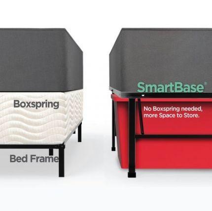 70 Ideas Diy House Foundation Bed Frames House Diy With Images Box Spring Bed Frame Spring Bed Frame Platform Bed Frame