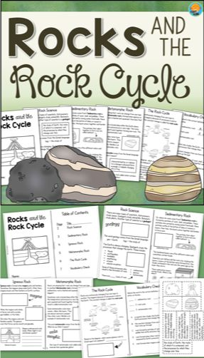 Rocks and the Rock Cycle interactive science activity - Learn about the different types of rocks (igneous, sedimentary, metamorphic) and how they form - grade grade science 4th Grade Science Lessons, Earth Science Activities, Rock Science, Third Grade Science, Science Worksheets, Middle School Science, Teaching Science, Science Classroom, Science Experiments